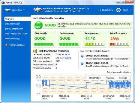 Active Smart 2.7.0.673