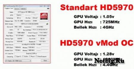 Radeon HD 5970 на частотах 1000/4400 МГц обходит связку из двух GeForce GTX 295