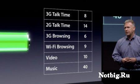 Apple пытается выяснить причину проблем с батарей iPhone 4S